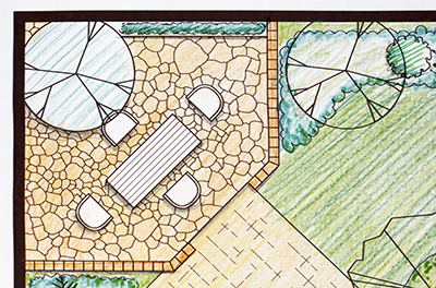 landscape gardeners farnham